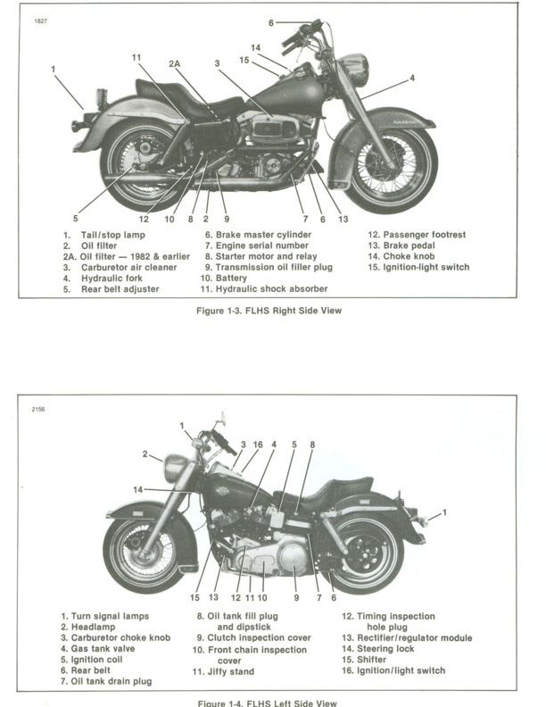 factory photos 81 flhs [Archive] - Classic Harley Motorcycle